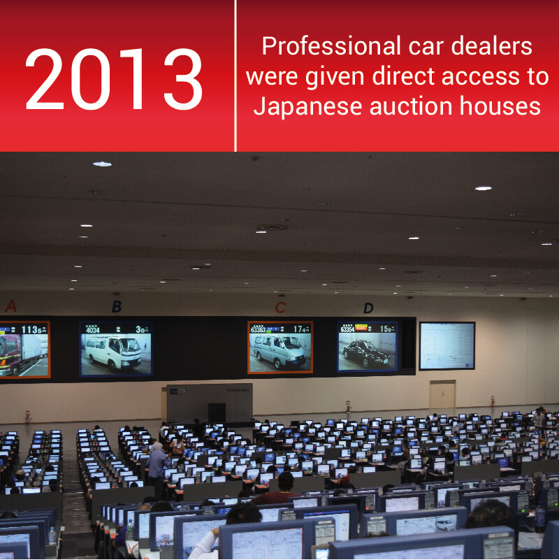 Professional car dealers were given access to Japanese auction houses