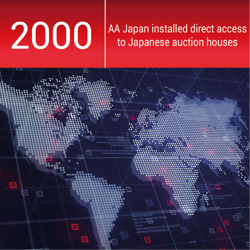 Nippon Royal Co. embraced the internet
